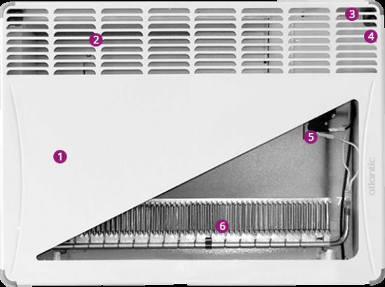 Конструкция электрического конвектора Atlantic F17 ESSENTIAL CMG BL-meca 1000W